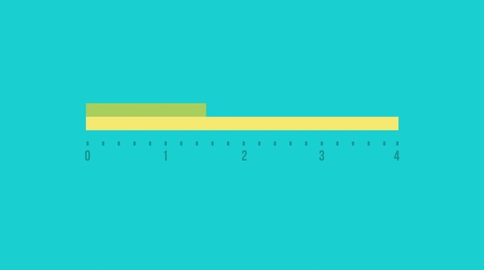 Extend The Length Of After Effects Templates